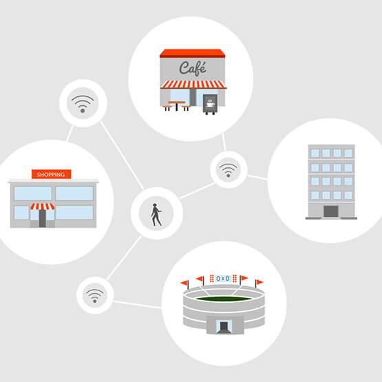 "Funktionsweise WiFi Content-Management und -Vermarktungslösung ""WICONIC"""